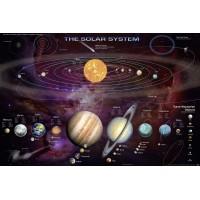 Pyramid SOLAR SYSTEM (&TNOS) MAXI plakat