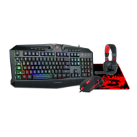 GAMING SET 4 IN 1 COMBO REDRAGON S101-BA